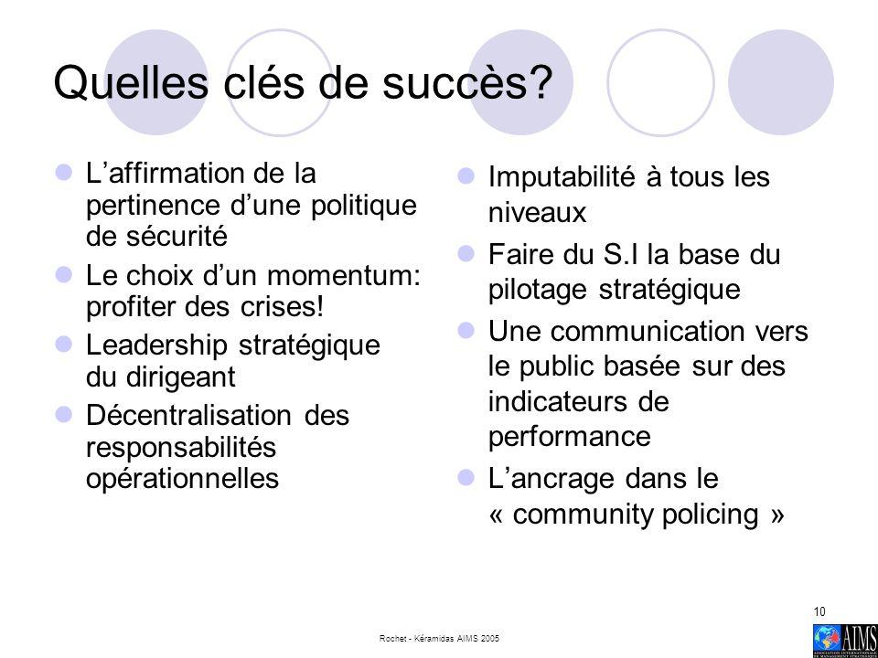 Rochet - Kéramidas AIMS 2005 10 Quelles clés de succès? Laffirmation de la pertinence dune politique de sécurité Le choix dun momentum: profiter des c