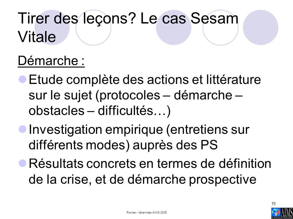 Rochet - Kéramidas AIMS 2005 19 Tirer des leçons? Le cas Sesam Vitale Démarche : Etude complète des actions et littérature sur le sujet (protocoles –