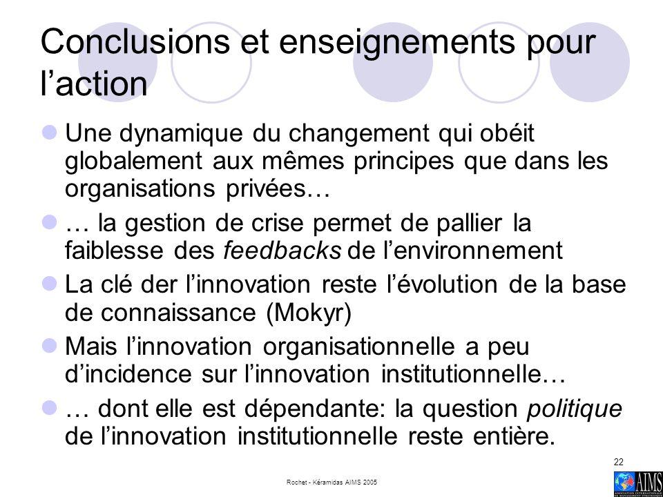 Rochet - Kéramidas AIMS 2005 22 Conclusions et enseignements pour laction Une dynamique du changement qui obéit globalement aux mêmes principes que da