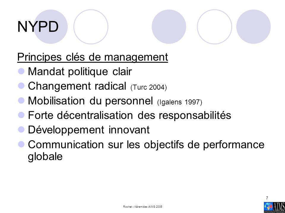 Rochet - Kéramidas AIMS 2005 7 NYPD Principes clés de management Mandat politique clair Changement radical (Turc 2004) Mobilisation du personnel (Igal