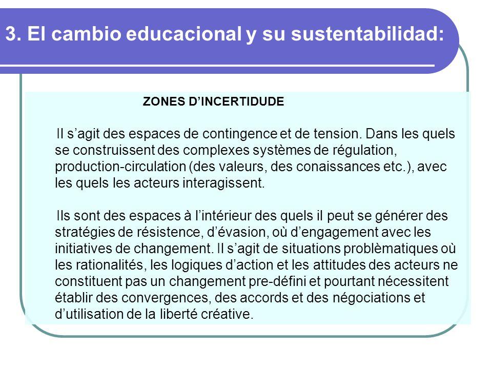 3. El cambio educacional y su sustentabilidad: ZONES DINCERTIDUDE Il sagit des espaces de contingence et de tension. Dans les quels se construissent d