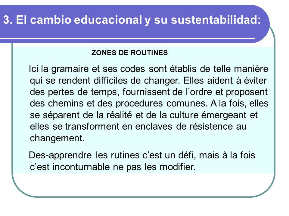 3. El cambio educacional y su sustentabilidad: ZONES DE ROUTINES Ici la gramaire et ses codes sont établis de telle manière qui se rendent difficiles