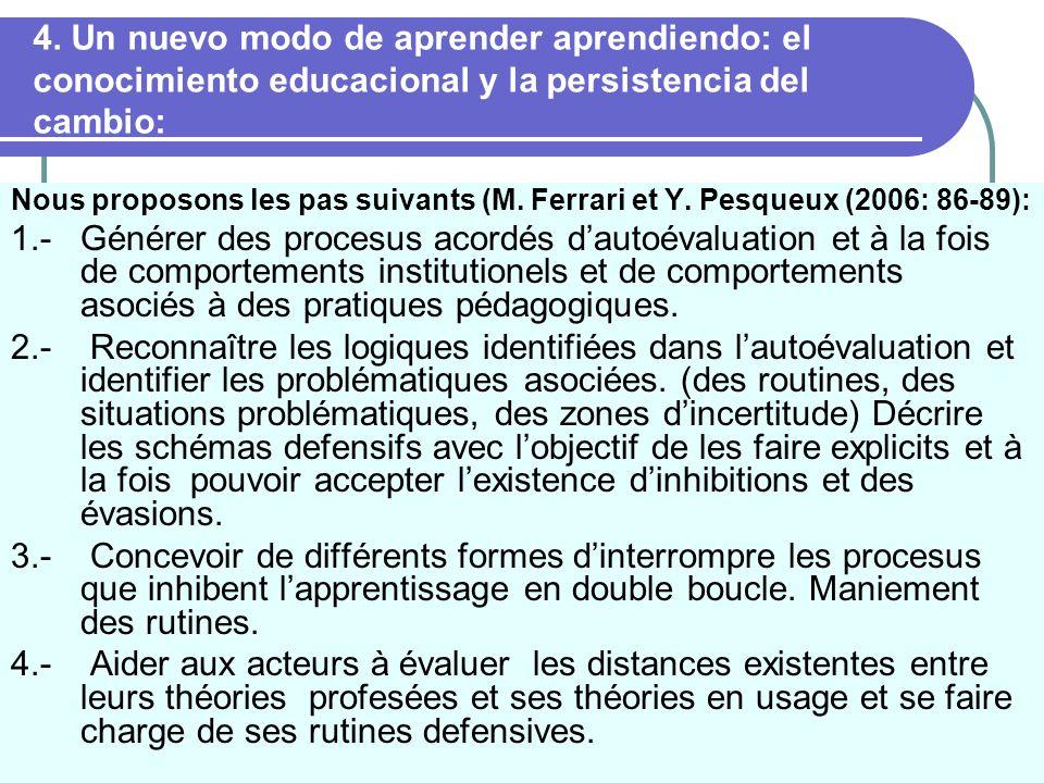Nous proposons les pas suivants (M. Ferrari et Y. Pesqueux (2006: 86-89): 1.- Générer des procesus acordés dautoévaluation et à la fois de comportemen