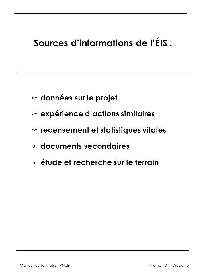 Manuel de formation PNUEThème 13 Diapo 10 Sources dinformations de lÉIS : F données sur le projet F expérience dactions similaires F recensement et st