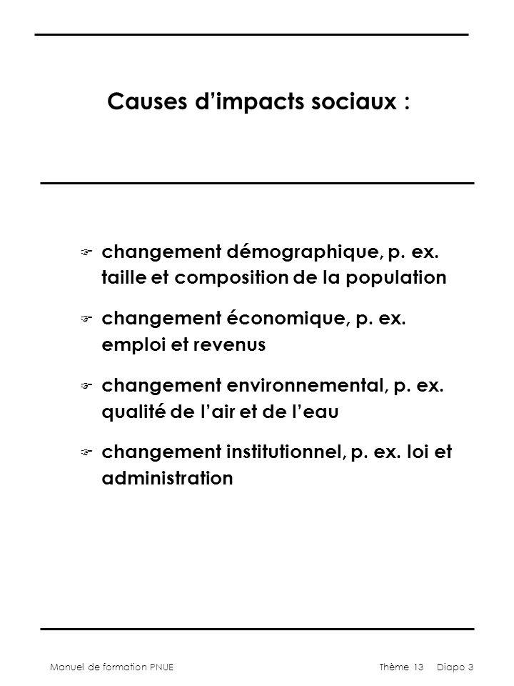 Manuel de formation PNUEThème 13 Diapo 3 Causes dimpacts sociaux : F changement démographique, p. ex. taille et composition de la population F changem