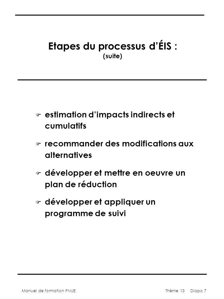 Manuel de formation PNUEThème 13 Diapo 7 Etapes du processus dÉIS : (suite) F estimation dimpacts indirects et cumulatifs F recommander des modifications aux alternatives F développer et mettre en oeuvre un plan de réduction F développer et appliquer un programme de suivi