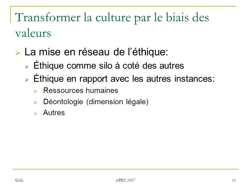 GAL APEC 2007 11 Transformer la culture par le biais des valeurs La mise en réseau de léthique: Éthique comme silo à coté des autres Éthique en rapport avec les autres instances: Ressources humaines Déontologie (dimension légale) Autres