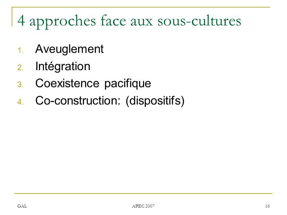 GAL APEC 2007 16 4 approches face aux sous-cultures 1. Aveuglement 2. Intégration 3. Coexistence pacifique 4. Co-construction: (dispositifs)