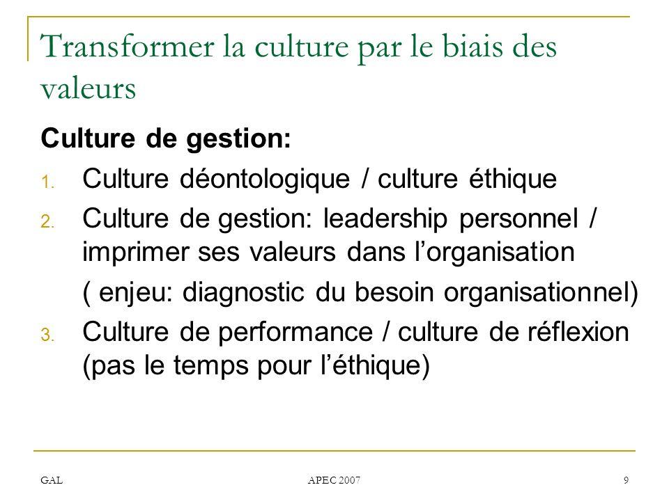 GAL APEC 2007 9 Transformer la culture par le biais des valeurs Culture de gestion: 1. Culture déontologique / culture éthique 2. Culture de gestion: