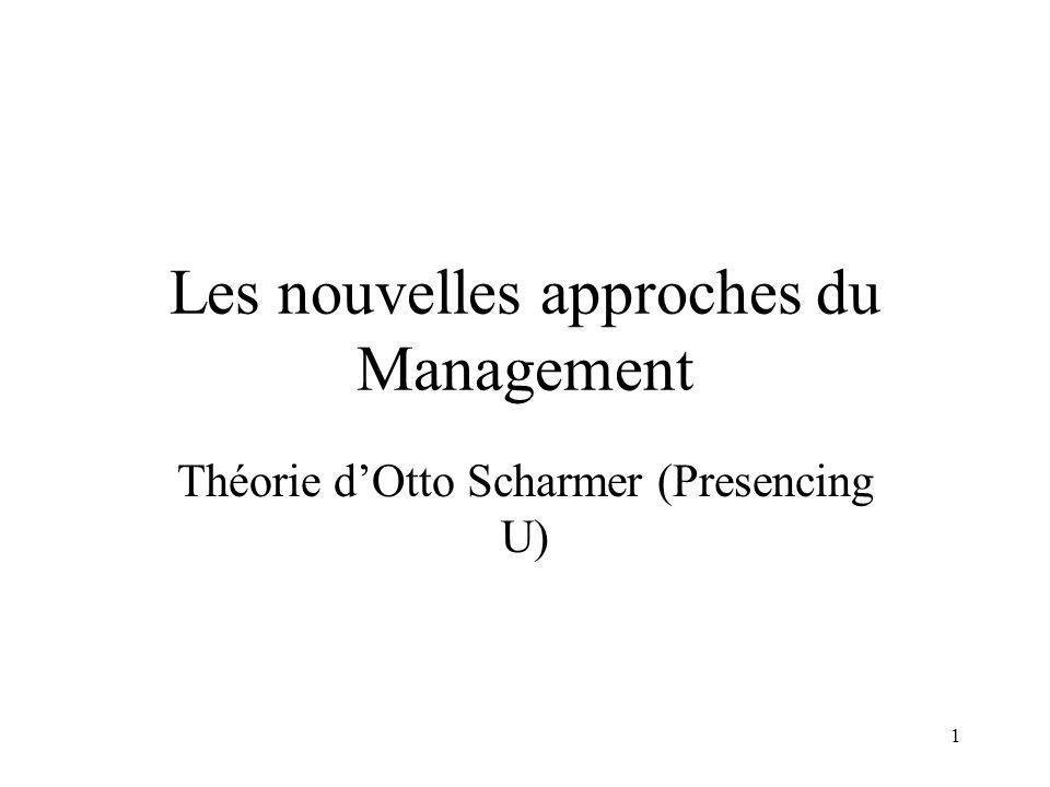 1 Les nouvelles approches du Management Théorie dOtto Scharmer (Presencing U)