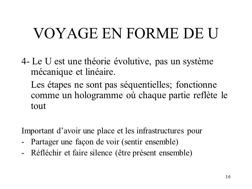 16 VOYAGE EN FORME DE U 4- Le U est une théorie évolutive, pas un système mécanique et linéaire. Les étapes ne sont pas séquentielles; fonctionne comm