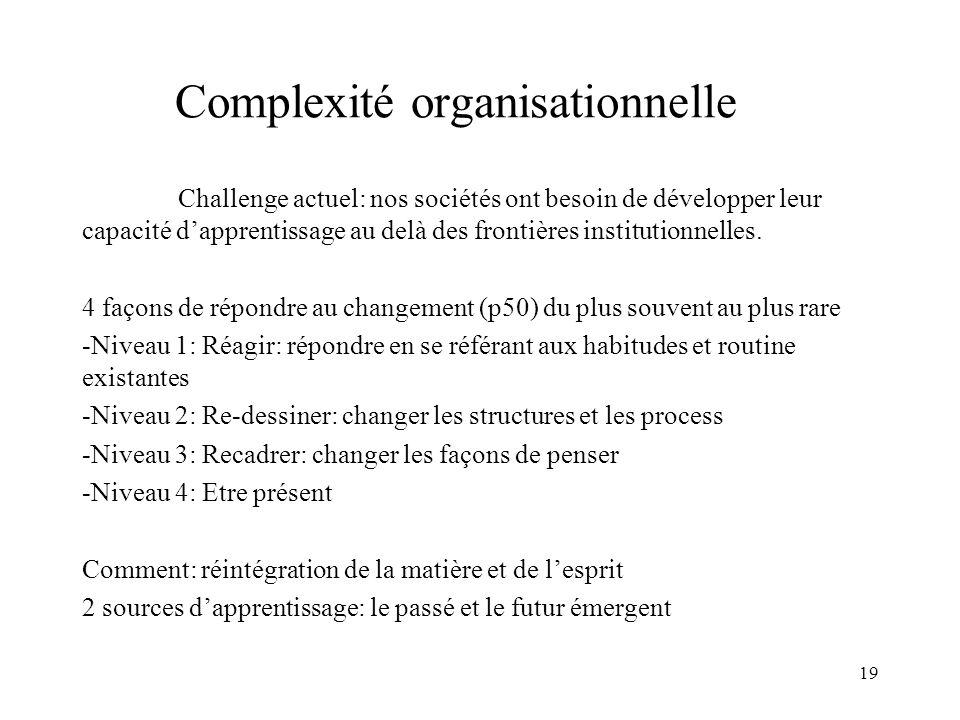 19 Complexité organisationnelle Challenge actuel: nos sociétés ont besoin de développer leur capacité dapprentissage au delà des frontières institutio