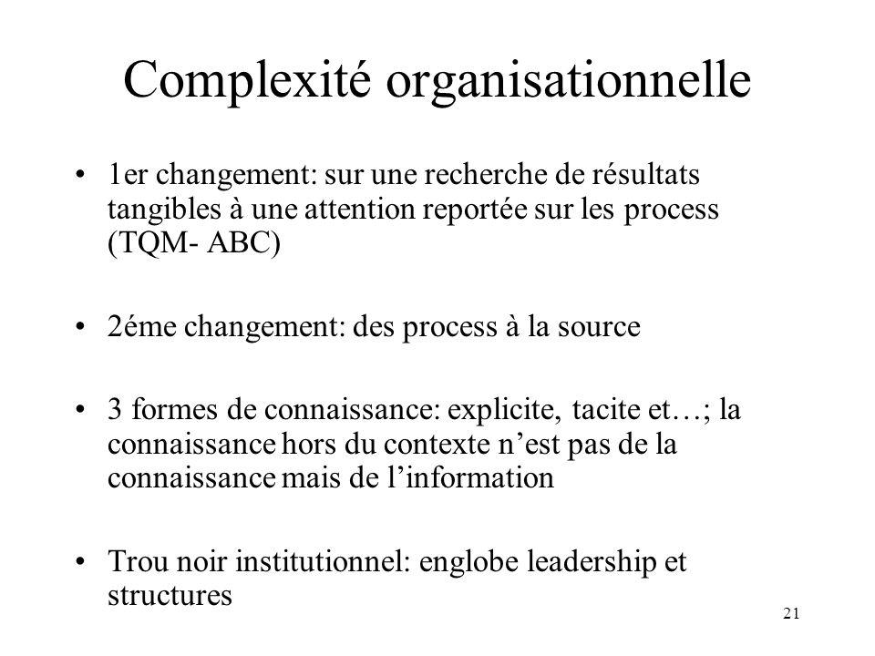 21 Complexité organisationnelle 1er changement: sur une recherche de résultats tangibles à une attention reportée sur les process (TQM- ABC) 2éme chan