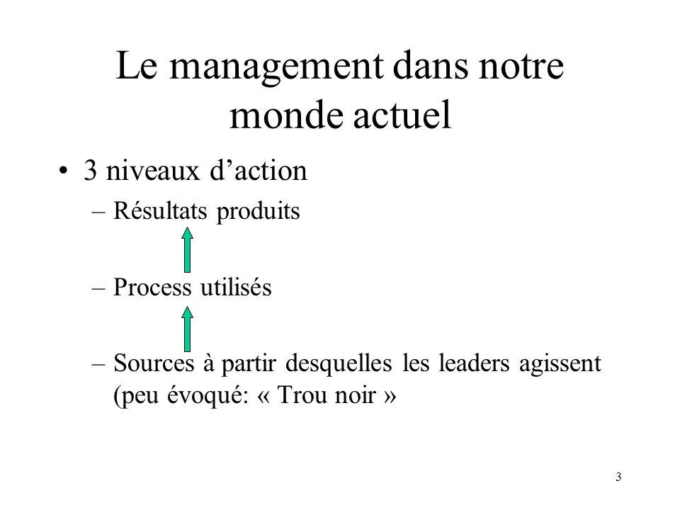 3 Le management dans notre monde actuel 3 niveaux daction –Résultats produits –Process utilisés –Sources à partir desquelles les leaders agissent (peu