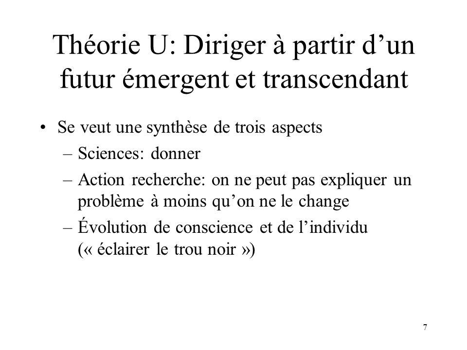 7 Théorie U: Diriger à partir dun futur émergent et transcendant Se veut une synthèse de trois aspects –Sciences: donner –Action recherche: on ne peut