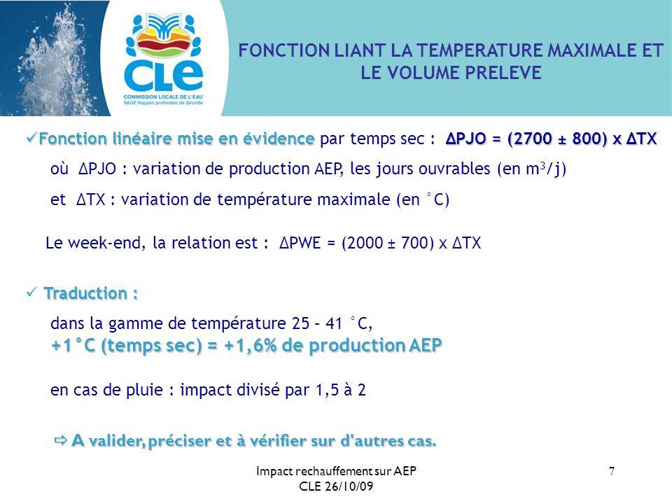 Impact rechauffement sur AEP CLE 26/10/09 7 FONCTION LIANT LA TEMPERATURE MAXIMALE ET LE VOLUME PRELEVE Fonction linéaire mise en évidenceΔPJO = (2700