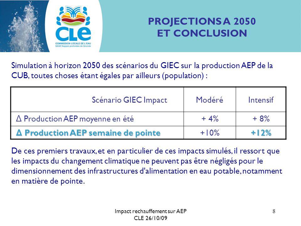 Impact rechauffement sur AEP CLE 26/10/09 8 Simulation à horizon 2050 des scénarios du GIEC sur la production AEP de la CUB, toutes choses étant égale