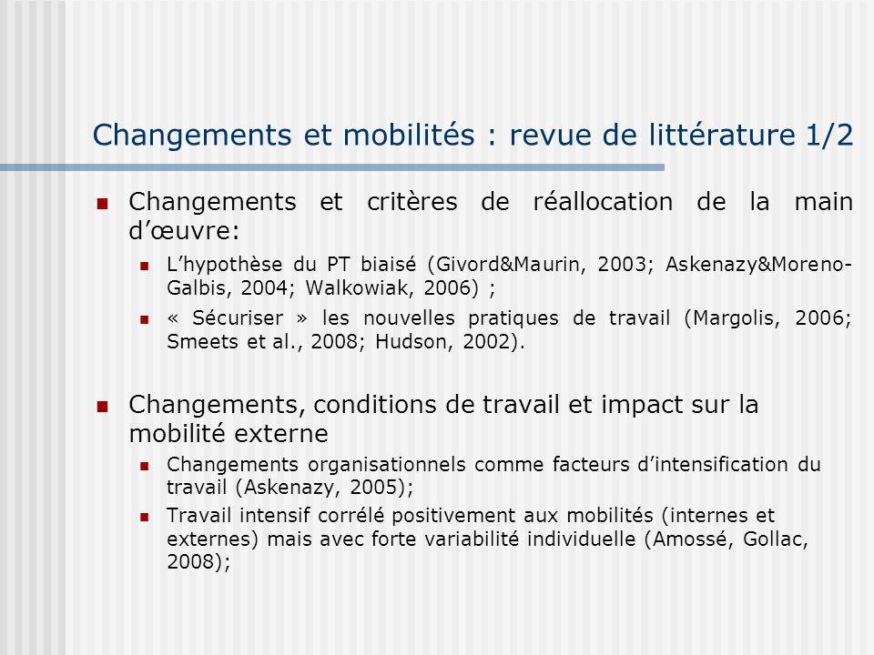 Changements et mobilités : revue de littérature 1/2 Changements et critères de réallocation de la main dœuvre: Lhypothèse du PT biaisé (Givord&Maurin, 2003; Askenazy&Moreno- Galbis, 2004; Walkowiak, 2006) ; « Sécuriser » les nouvelles pratiques de travail (Margolis, 2006; Smeets et al., 2008; Hudson, 2002).