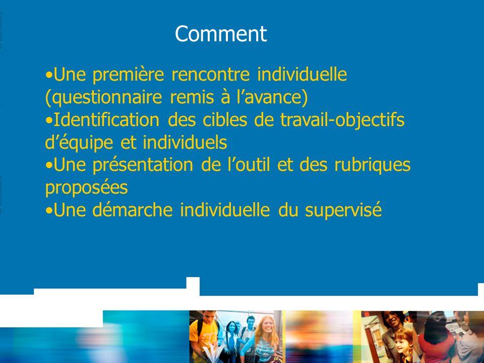 Une première rencontre individuelle (questionnaire remis à lavance) Identification des cibles de travail-objectifs déquipe et individuels Une présenta