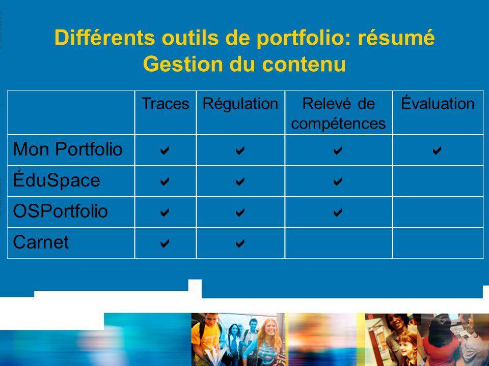 Différents outils de portfolio: résumé Gestion du contenu TracesRégulationRelevé de compétences Évaluation Mon Portfolio ÉduSpace OSPortfolio Carnet