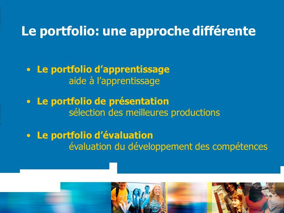 Le portfolio dapprentissage aide à lapprentissage Le portfolio de présentation sélection des meilleures productions Le portfolio dévaluation évaluation du développement des compétences Le portfolio: une approche différente