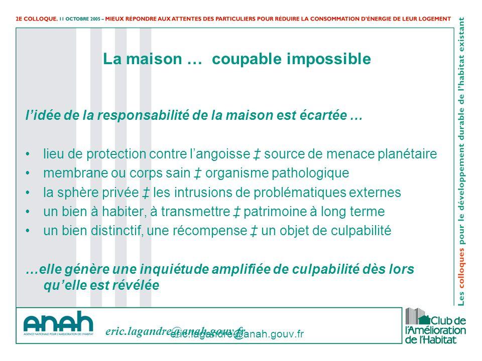 eric.lagandre@anah.gouv.fr La maison … coupable impossible lidée de la responsabilité de la maison est écartée … lieu de protection contre langoisse s