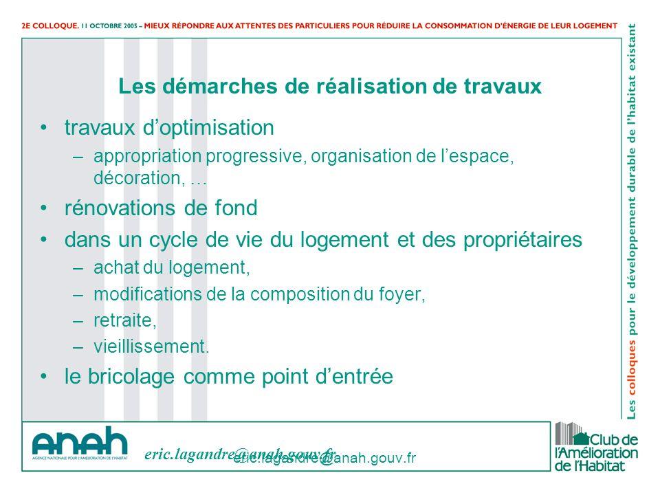 eric.lagandre@anah.gouv.fr Les démarches de réalisation de travaux travaux doptimisation –appropriation progressive, organisation de lespace, décorati
