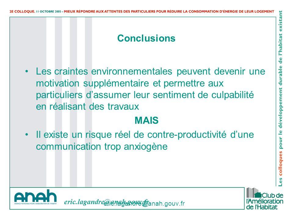 eric.lagandre@anah.gouv.fr Conclusions Les craintes environnementales peuvent devenir une motivation supplémentaire et permettre aux particuliers dass