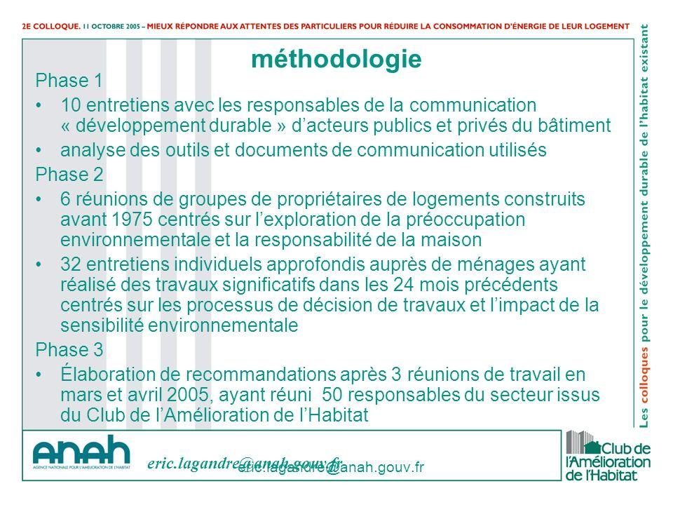 eric.lagandre@anah.gouv.fr méthodologie Phase 1 10 entretiens avec les responsables de la communication « développement durable » dacteurs publics et