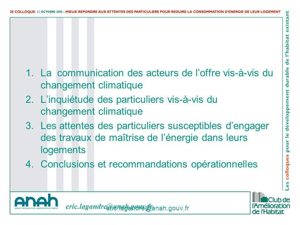 eric.lagandre@anah.gouv.fr 1.La communication des acteurs de loffre vis-à-vis du changement climatique 2.Linquiétude des particuliers vis-à-vis du cha