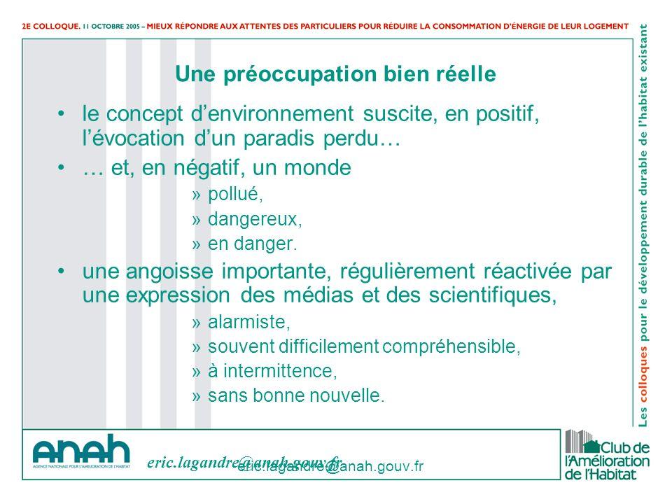 eric.lagandre@anah.gouv.fr Une préoccupation bien réelle le concept denvironnement suscite, en positif, lévocation dun paradis perdu… … et, en négatif