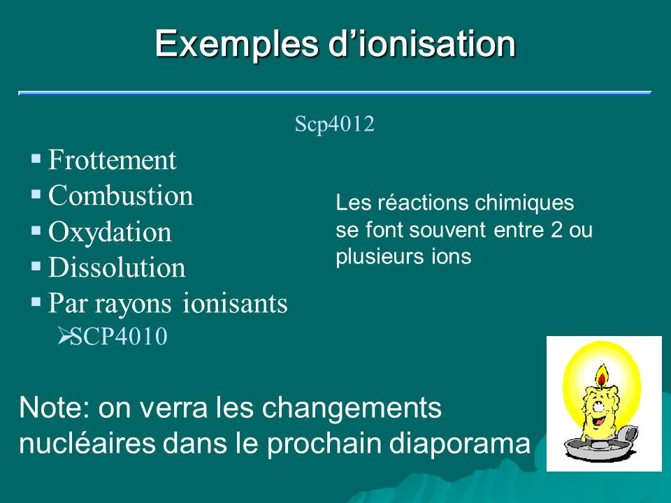 Exemples dionisation Scp4012 Frottement Combustion Oxydation Dissolution Par rayons ionisants SCP4010 Les réactions chimiques se font souvent entre 2