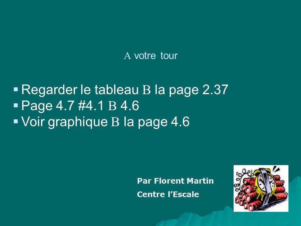 A votre tour Regarder le tableau B la page 2.37 Page 4.7 #4.1 B 4.6 Voir graphique B la page 4.6 Par Florent Martin Centre lEscale
