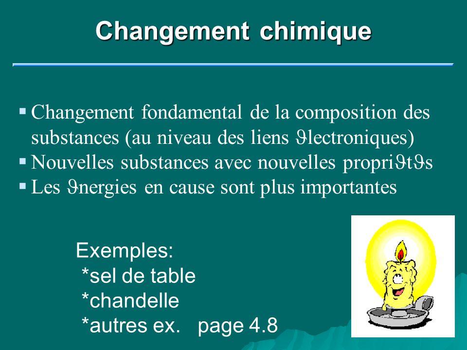 Changement chimique Changement fondamental de la composition des substances (au niveau des liens J lectroniques) Nouvelles substances avec nouvelles p