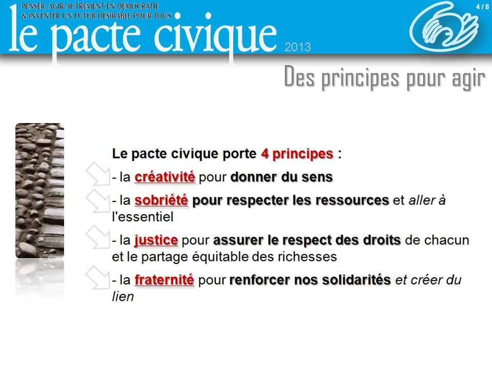 4 principes Le pacte civique porte 4 principes : créativité donner du sens - la créativité pour donner du sens sobriété pour respecter les ressources