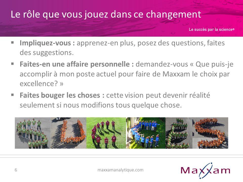 7maxxamanalytique.com Votre liste de choses à faire Modifier votre signature de courriel Noubliez pas, votre adresse courriel principale a changé : (jsmith@maxxam.ca) Mettre votre profil à jour sur Maxxnet.