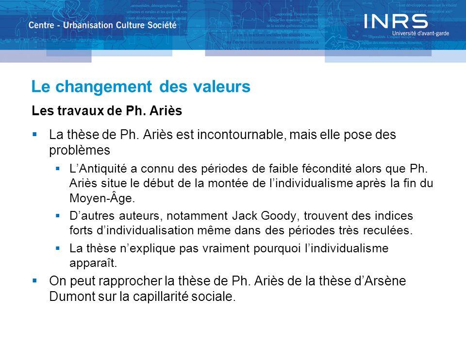 Le changement des valeurs Les travaux de Ph. Ariès La thèse de Ph. Ariès est incontournable, mais elle pose des problèmes LAntiquité a connu des pério