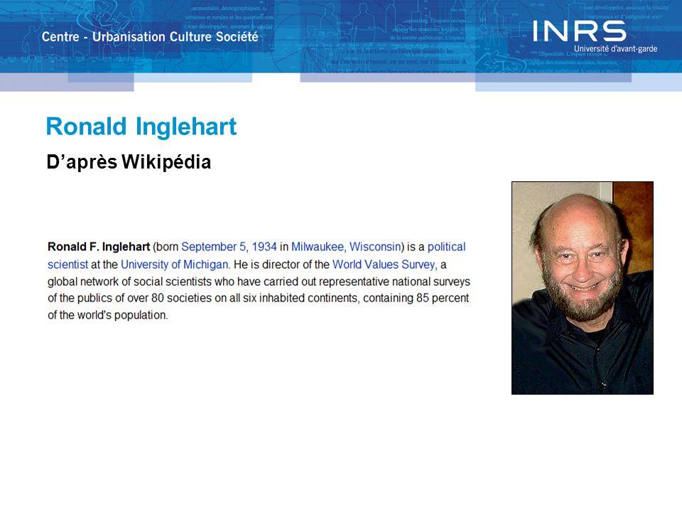 Ronald Inglehart Daprès Wikipédia