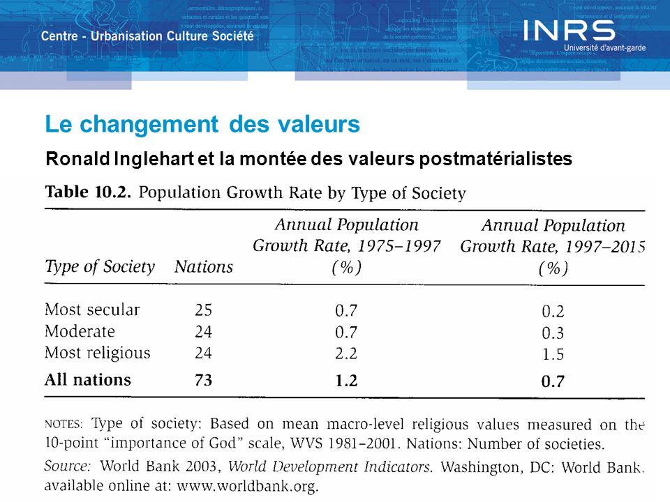 Le changement des valeurs Ronald Inglehart et la montée des valeurs postmatérialistes