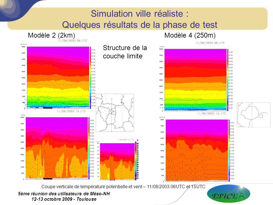5ème réunion des utilisateurs de Méso-NH 12-13 octobre 2009 - Toulouse Simulation ville réaliste : Quelques résultats de la phase de test Modèle 2 (2km)Modèle 4 (250m) Structure de la couche limite Coupe verticale de température potentielle et vent – 11/08/2003 06UTC et 15UTC