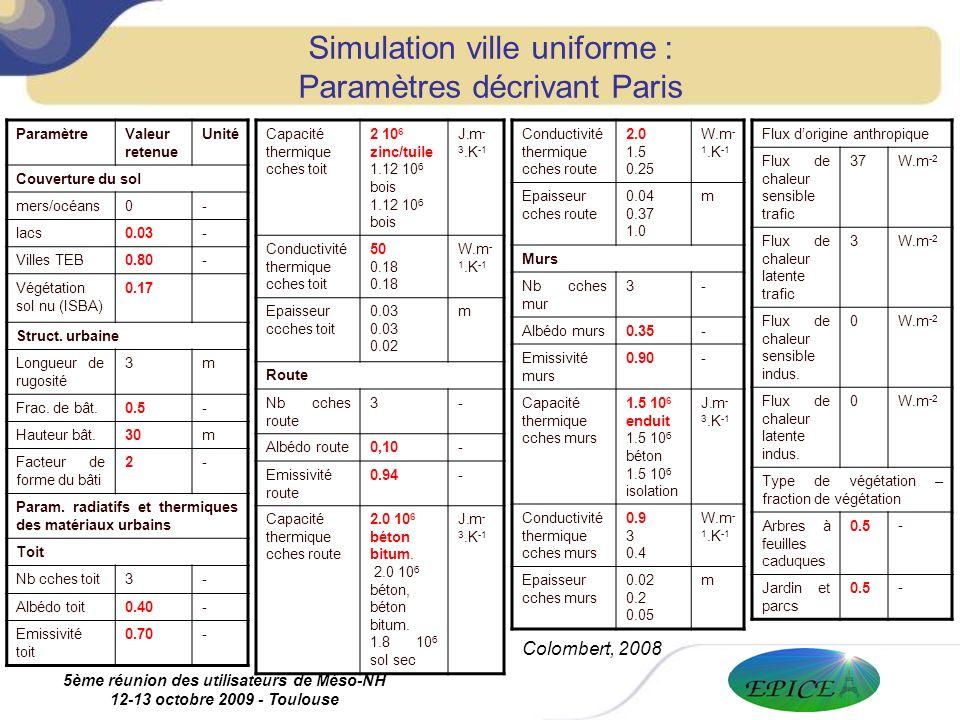5ème réunion des utilisateurs de Méso-NH 12-13 octobre 2009 - Toulouse Simulation ville uniforme : Paramètres décrivant Paris ParamètreValeur retenue Unité Couverture du sol mers/océans0- lacs0.03- Villes TEB0.80- Végétation sol nu (ISBA) 0.17 Struct.