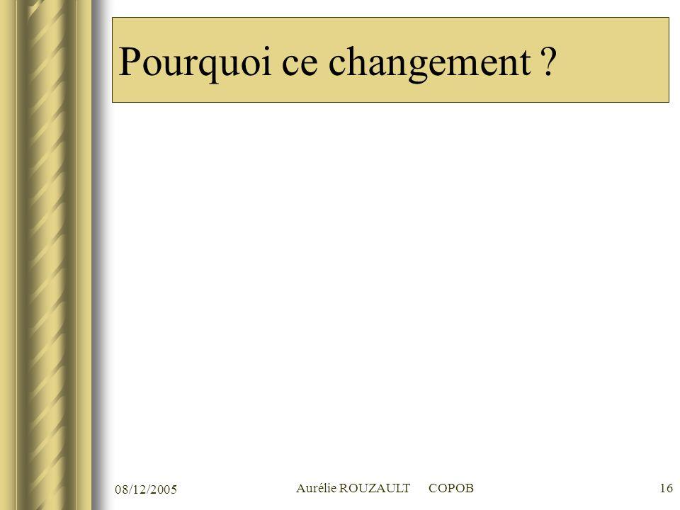 08/12/2005 Aurélie ROUZAULT COPOB16 Pourquoi ce changement ?