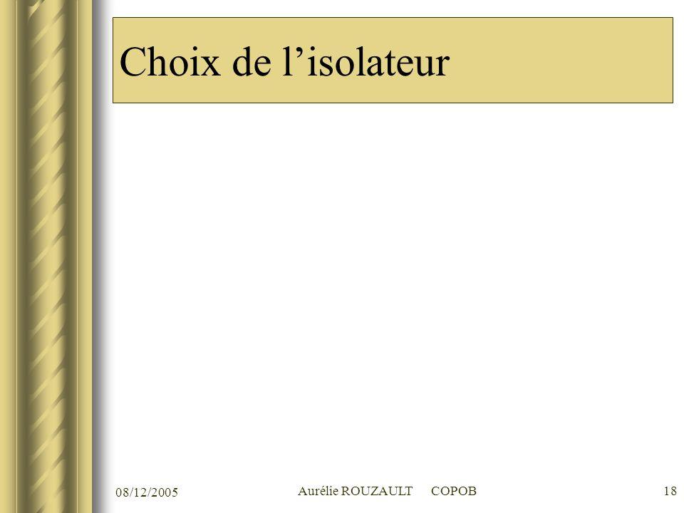 08/12/2005 Aurélie ROUZAULT COPOB18 Choix de lisolateur