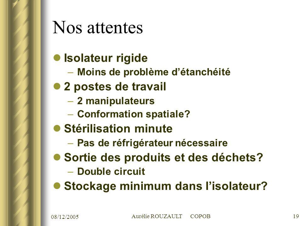 08/12/2005 Aurélie ROUZAULT COPOB19 Nos attentes Isolateur rigide –Moins de problème détanchéité 2 postes de travail –2 manipulateurs –Conformation spatiale.