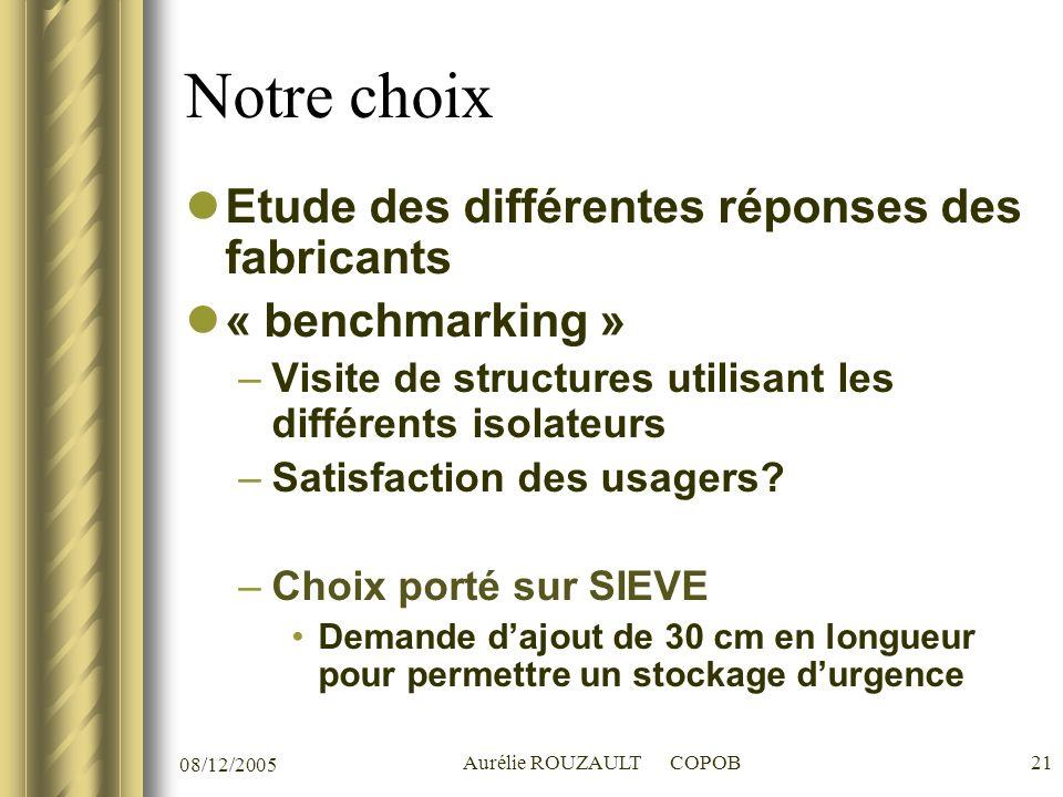 08/12/2005 Aurélie ROUZAULT COPOB21 Notre choix Etude des différentes réponses des fabricants « benchmarking » –Visite de structures utilisant les différents isolateurs –Satisfaction des usagers.