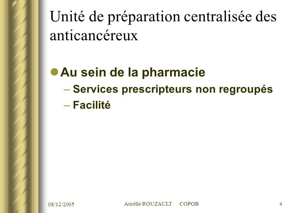 08/12/2005 Aurélie ROUZAULT COPOB4 Unité de préparation centralisée des anticancéreux Au sein de la pharmacie –Services prescripteurs non regroupés –Facilité