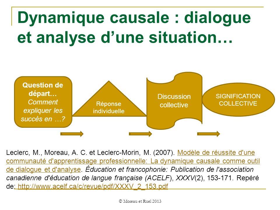 Dynamique causale : dialogue et analyse dune situation… Leclerc, M., Moreau, A. C. et Leclerc-Morin, M. (2007). Modèle de réussite d'une communauté d'
