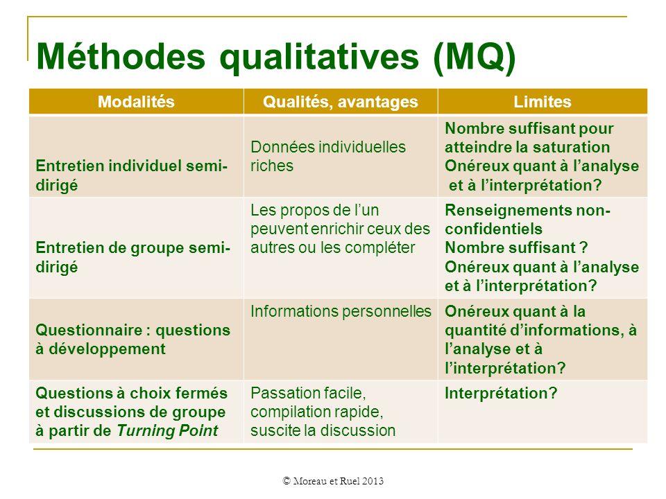 Méthodes qualitatives (MQ) © Moreau et Ruel 2013 ModalitésQualités, avantagesLimites Entretien individuel semi- dirigé Données individuelles riches No