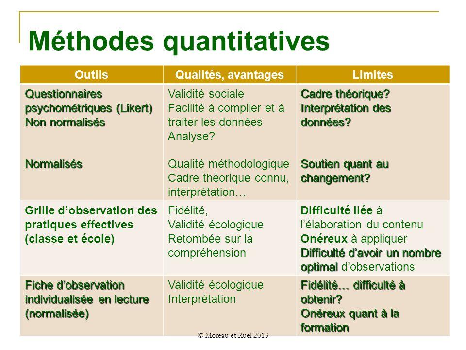 Méthodes quantitatives OutilsQualités, avantagesLimites Questionnaires psychométriques (Likert) Non normalisés Normalisés Validité sociale Facilité à