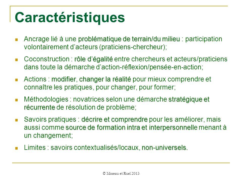 Caractéristiques problématique de terrain/du milieu Ancrage lié à une problématique de terrain/du milieu : participation volontairement dacteurs (prat